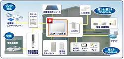hems システム-3.jpg